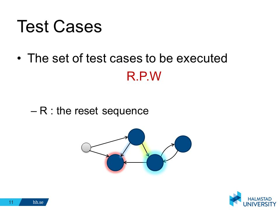 Test Cases The set of test cases to be executed R.P.W –R : the reset sequence 11