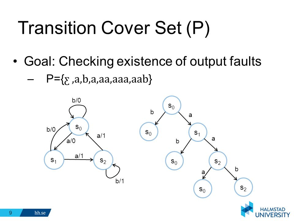 Transition Cover Set (P) Goal: Checking existence of output faults – P={ ƹ,a,b,a,aa,aaa,aab } s0s0 s2s2 s1s1 b/0 b/1 a/1 a/0 s0s0 s0s0 s1s1 s0s0 s2s2