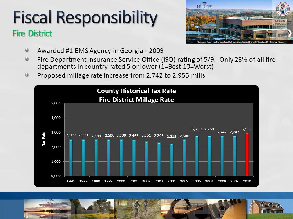 $200,000 property value 7.703 millage rate $616 property tax = $183,300 property value* 8.313 millage rate $616 property tax Same level of county services as prior year The purpose of this millage rate increase is to attempt to collect the same amount in 2011 as collected in 2010… *Note: Based on 8.35% deflation in property values