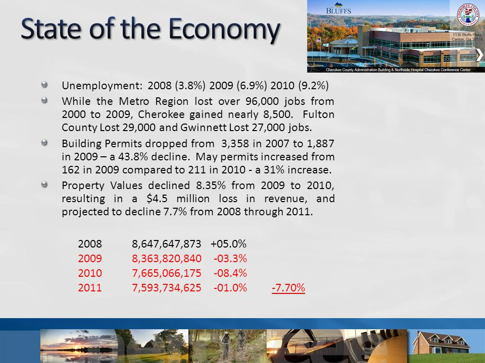 Unemployment: 2008 (3.8%) 2009 (6.9%) 2010 (9.2%) While the Metro Region lost over 96,000 jobs from 2000 to 2009, Cherokee gained nearly 8,500. Fulton