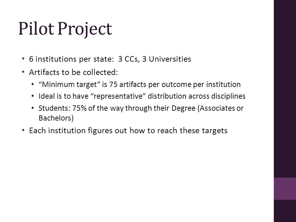 Pilot Project 6 institutions per state: 3 CCs, 3 Universities Artifacts to be collected: Minimum target is 75 artifacts per outcome per institution Ideal is to have representative distribution across disciplines Students: 75% of the way through their Degree (Associates or Bachelors) Each institution figures out how to reach these targets