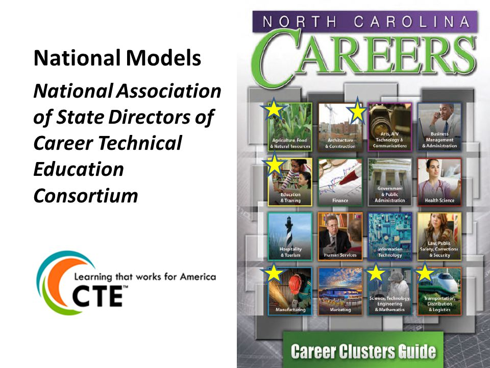 National Models National Association of State Directors of Career Technical Education Consortium