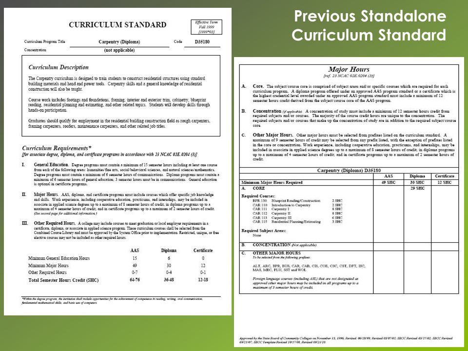 Previous Standalone Curriculum Standard