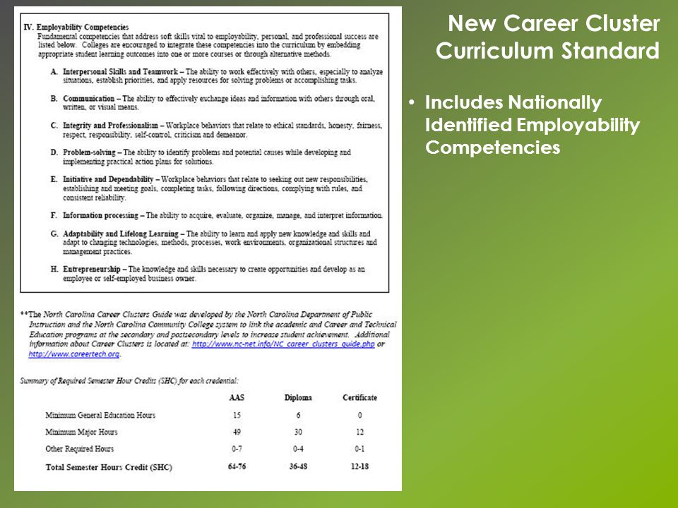 New Career Cluster Curriculum Standard Includes Nationally Identified Employability Competencies
