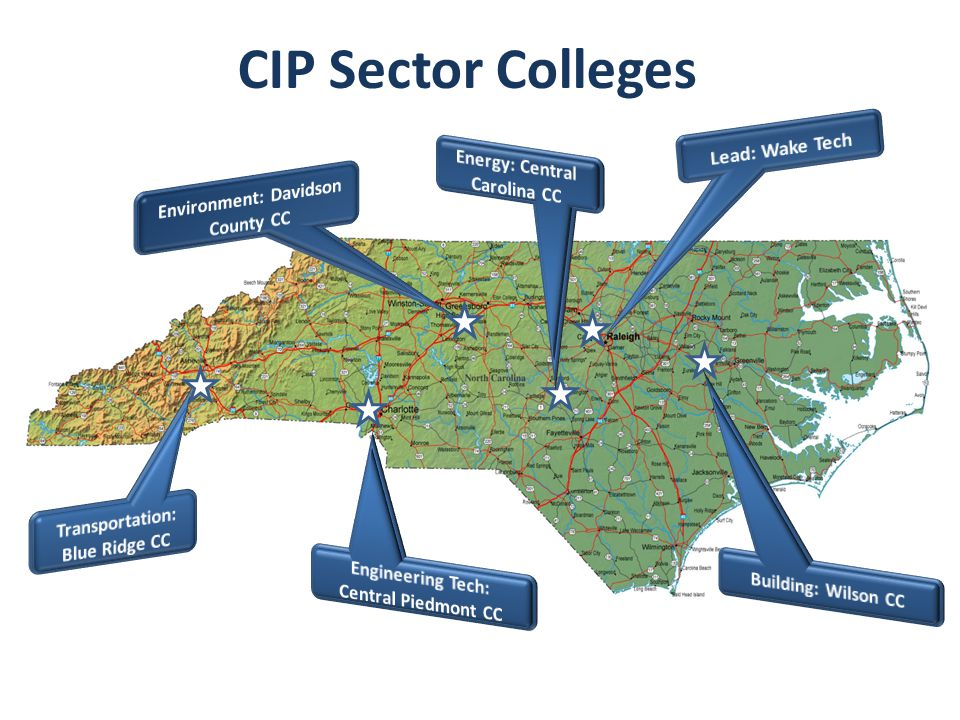 CIP Sector Colleges