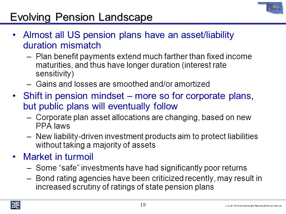 L:\CLIENTS\Oklahoma\Actuarial Reports\2008-02 Summary.ppt 19 Evolving Pension Landscape Almost all US pension plans have an asset/liability duration mismatch –Plan benefit payments extend much farther than fixed income maturities, and thus have longer duration (interest rate sensitivity) –Gains and losses are smoothed and/or amortized Shift in pension mindset – more so for corporate plans, but public plans will eventually follow –Corporate plan asset allocations are changing, based on new PPA laws –New liability-driven investment products aim to protect liabilities without taking a majority of assets Market in turmoil –Some safe investments have had significantly poor returns –Bond rating agencies have been criticized recently, may result in increased scrutiny of ratings of state pension plans