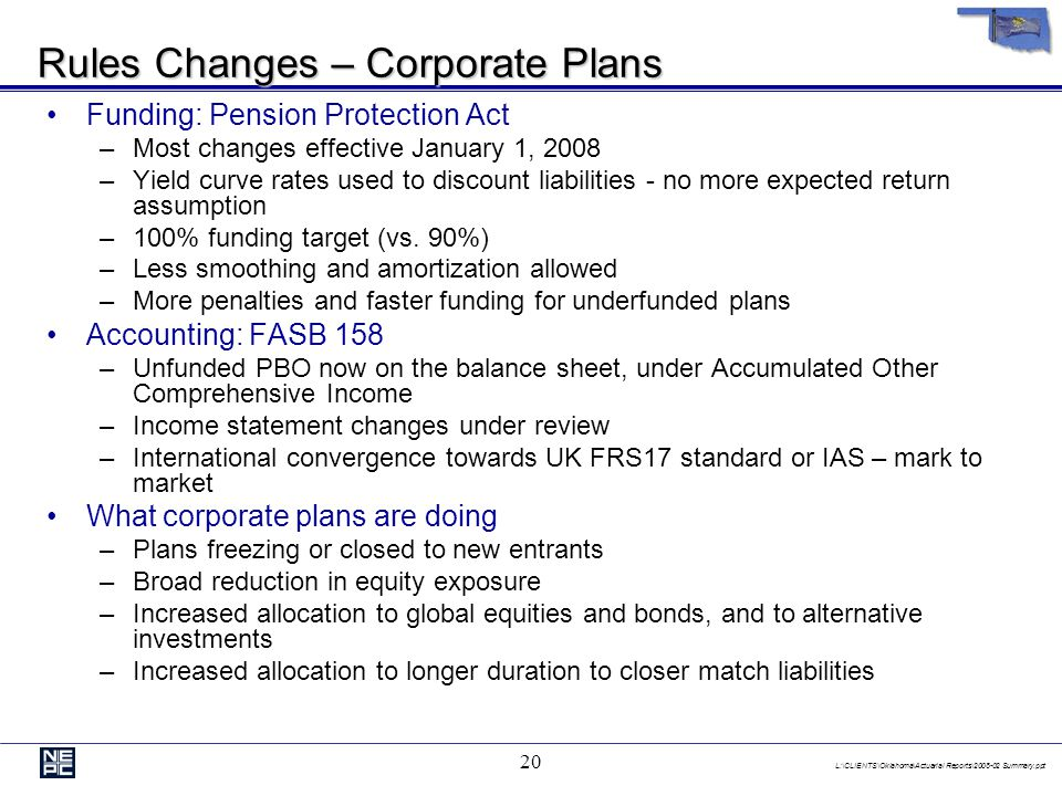 L:\CLIENTS\Oklahoma\Actuarial Reports\2008-02 Summary.ppt 20 Rules Changes – Corporate Plans Funding: Pension Protection Act –Most changes effective January 1, 2008 –Yield curve rates used to discount liabilities - no more expected return assumption –100% funding target (vs.
