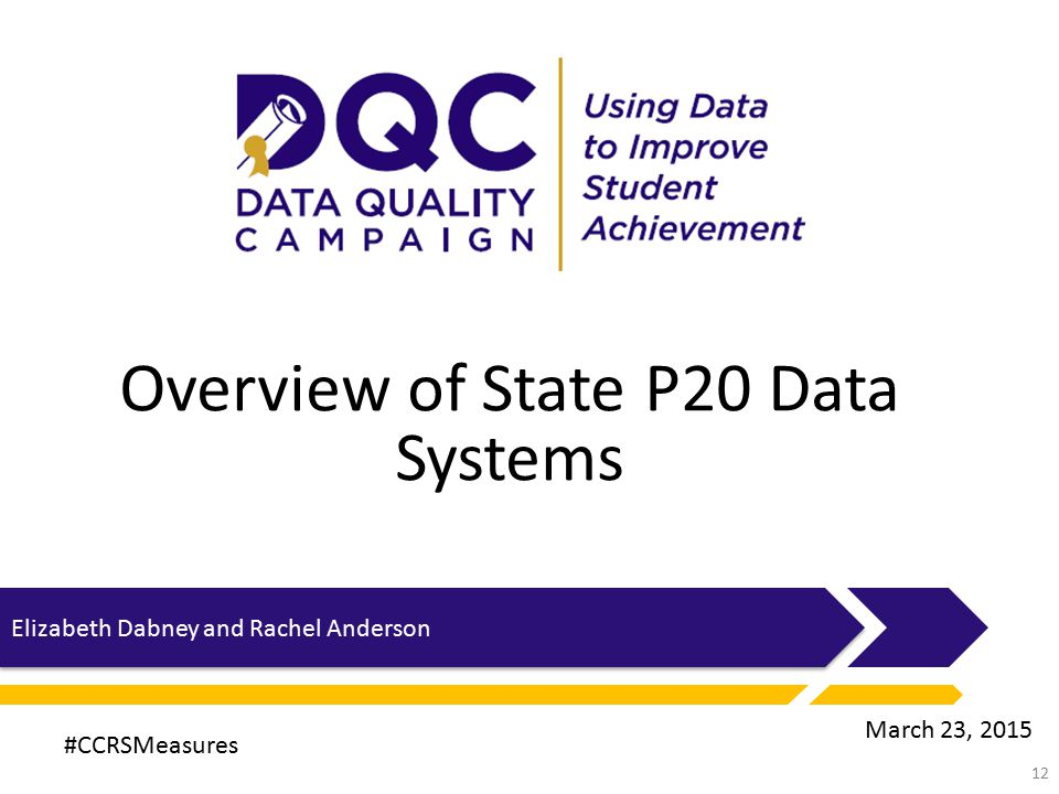 Overview of State P20 Data Systems March 23, 2015 Elizabeth Dabney and Rachel Anderson 12 #CCRSMeasures