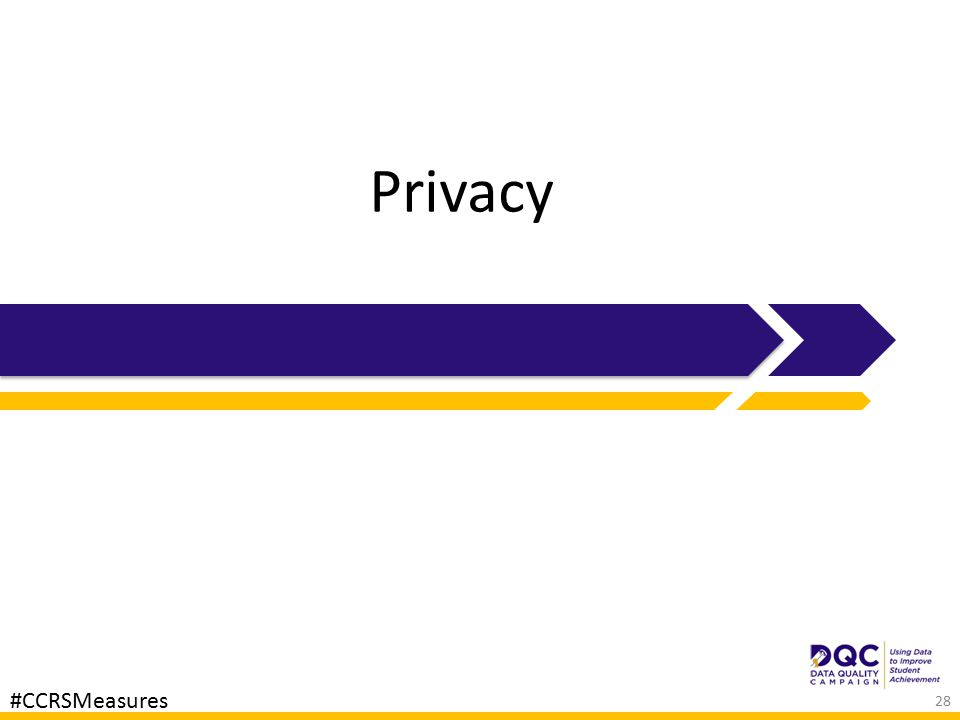 Privacy 28 #CCRSMeasures