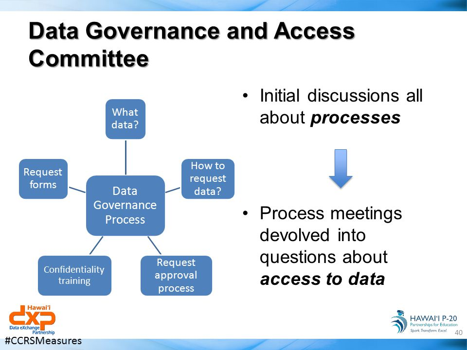 Data Governance and Access Committee Data Governanc e Process What data? How to request data? Request approval process Confidentiality training Reques