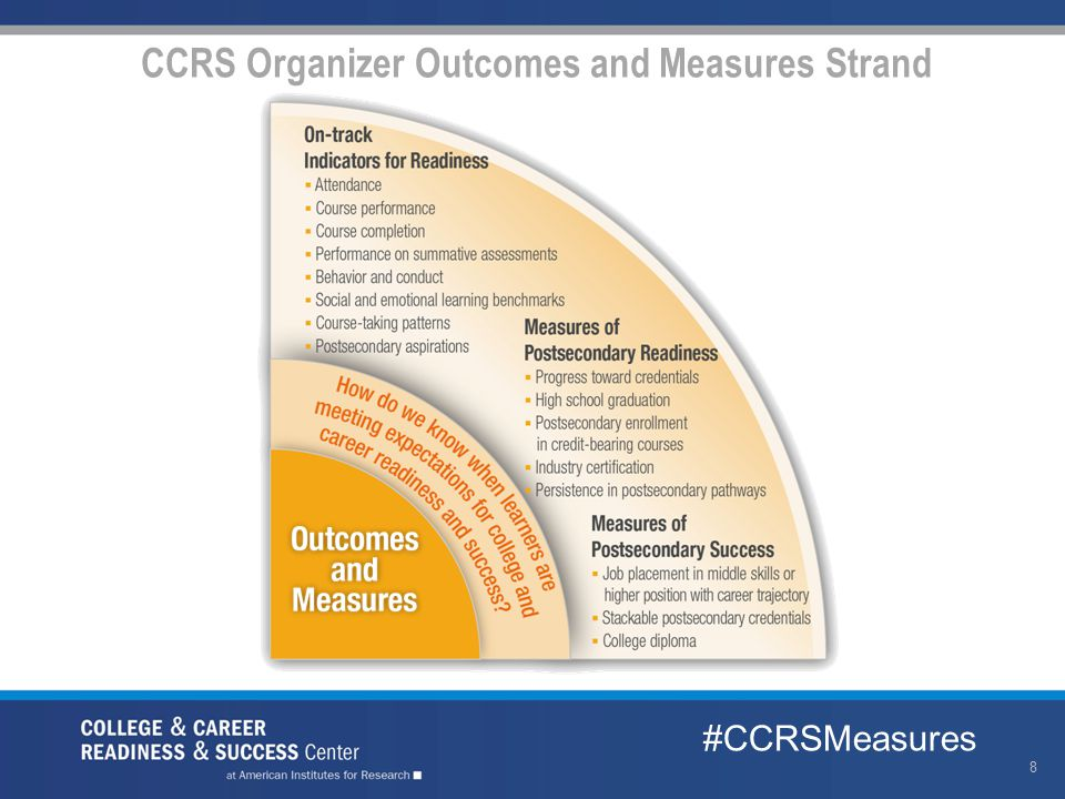 Data Governance Structure Education Research & Data Center Data Steward Committee Data Custodian Committee Research & Reporting Coordination Committee Office of Financial Management #CCRSMeasures 49
