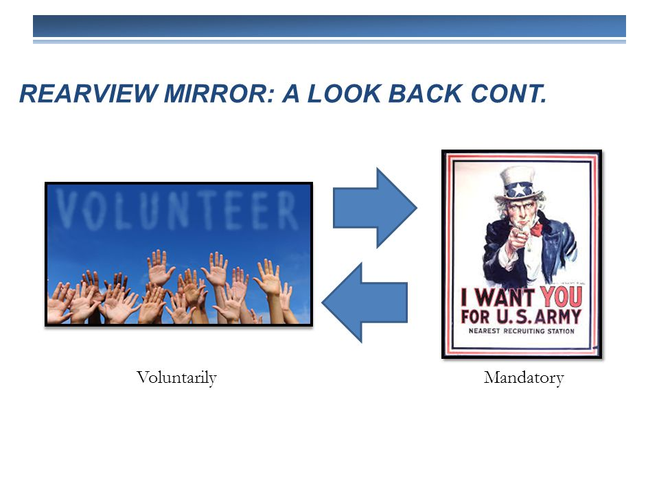 REARVIEW MIRROR: A LOOK BACK CONT. VoluntarilyMandatory