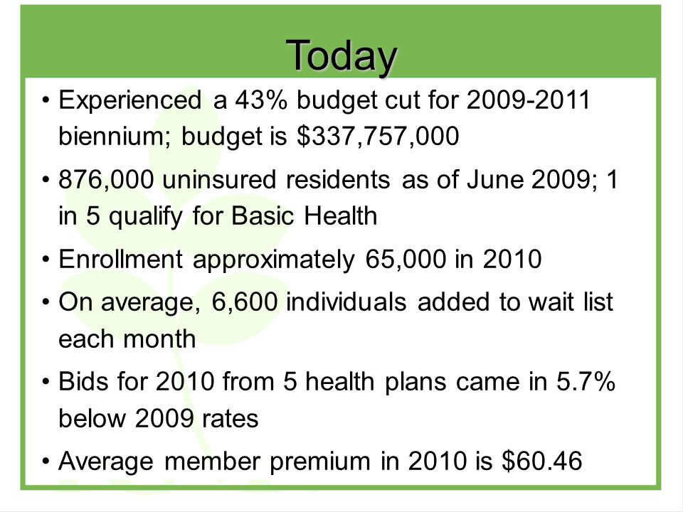 Experienced a 43% budget cut for 2009-2011 biennium; budget is $337,757,000 876,000 uninsured residents as of June 2009; 1 in 5 qualify for Basic Health Enrollment approximately 65,000 in 2010 On average, 6,600 individuals added to wait list each month Bids for 2010 from 5 health plans came in 5.7% below 2009 rates Average member premium in 2010 is $60.46 Today