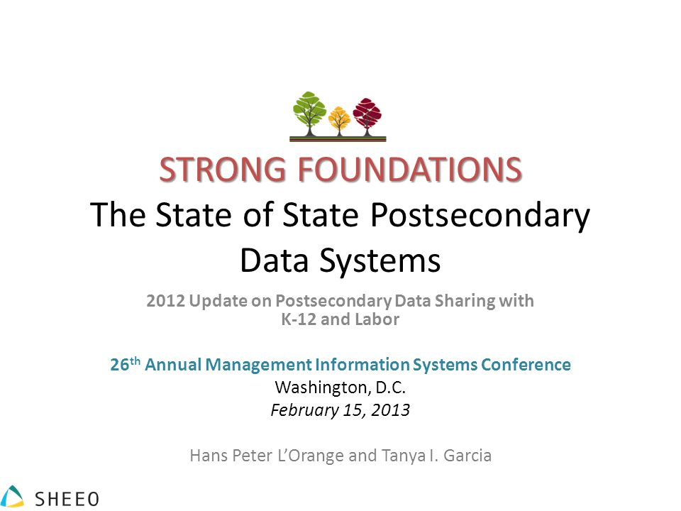 STRONG FOUNDATIONS STRONG FOUNDATIONS The State of State Postsecondary Data Systems 2012 Update on Postsecondary Data Sharing with K-12 and Labor 26 th Annual Management Information Systems Conference Washington, D.C.