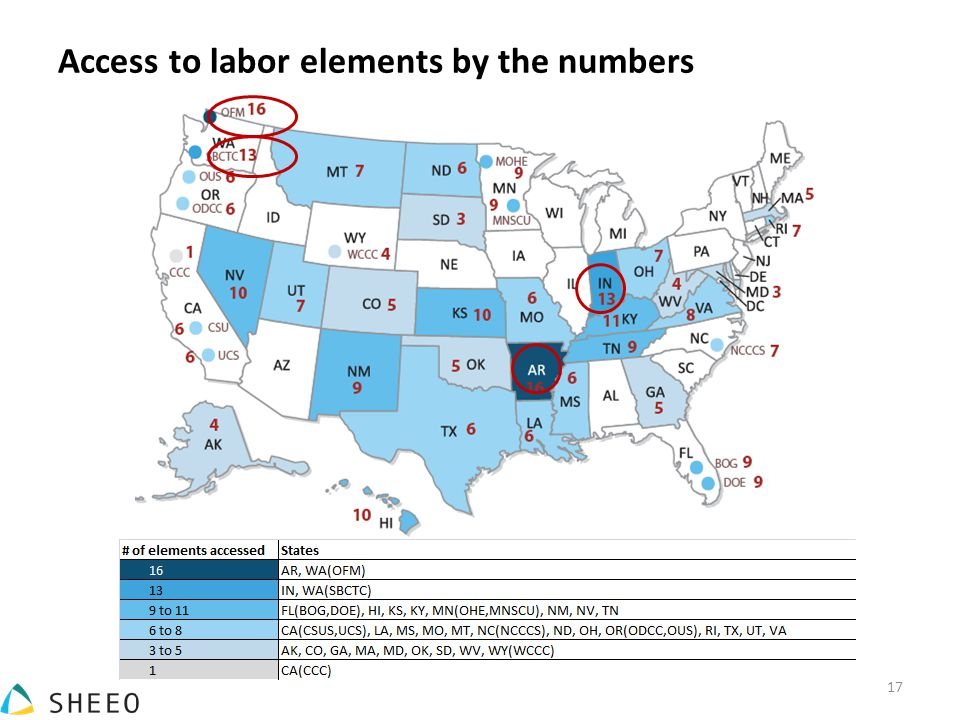 Access to labor elements by the numbers 17