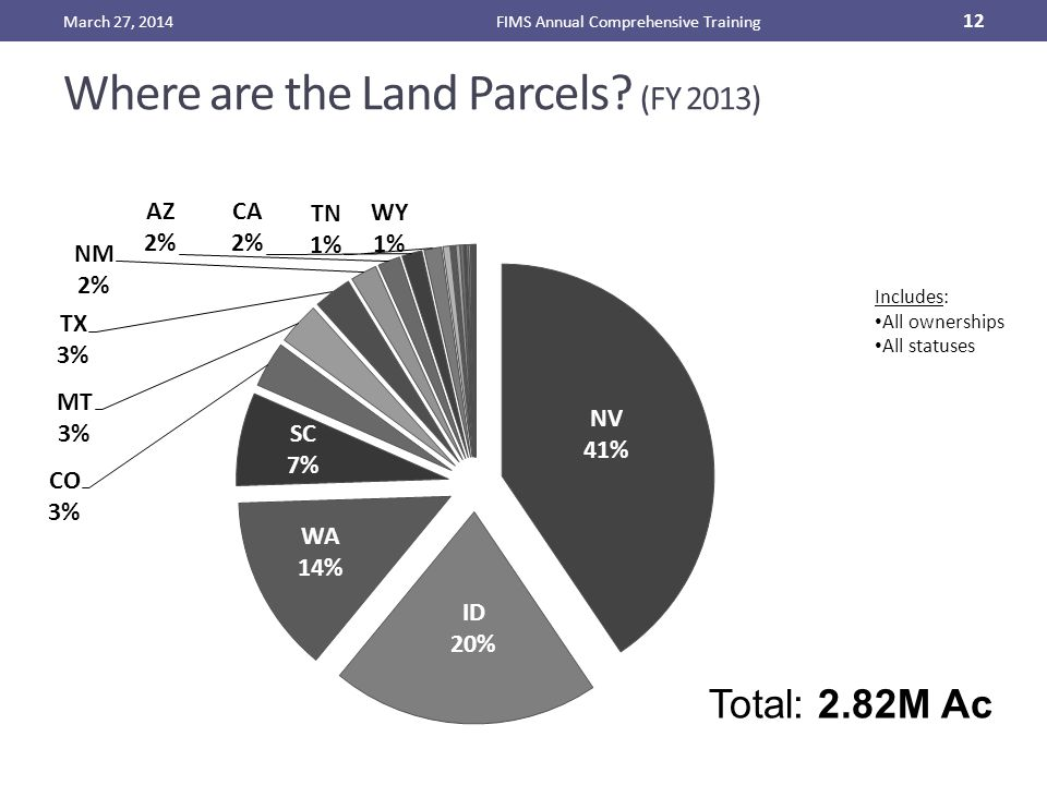 Where are the Land Parcels.