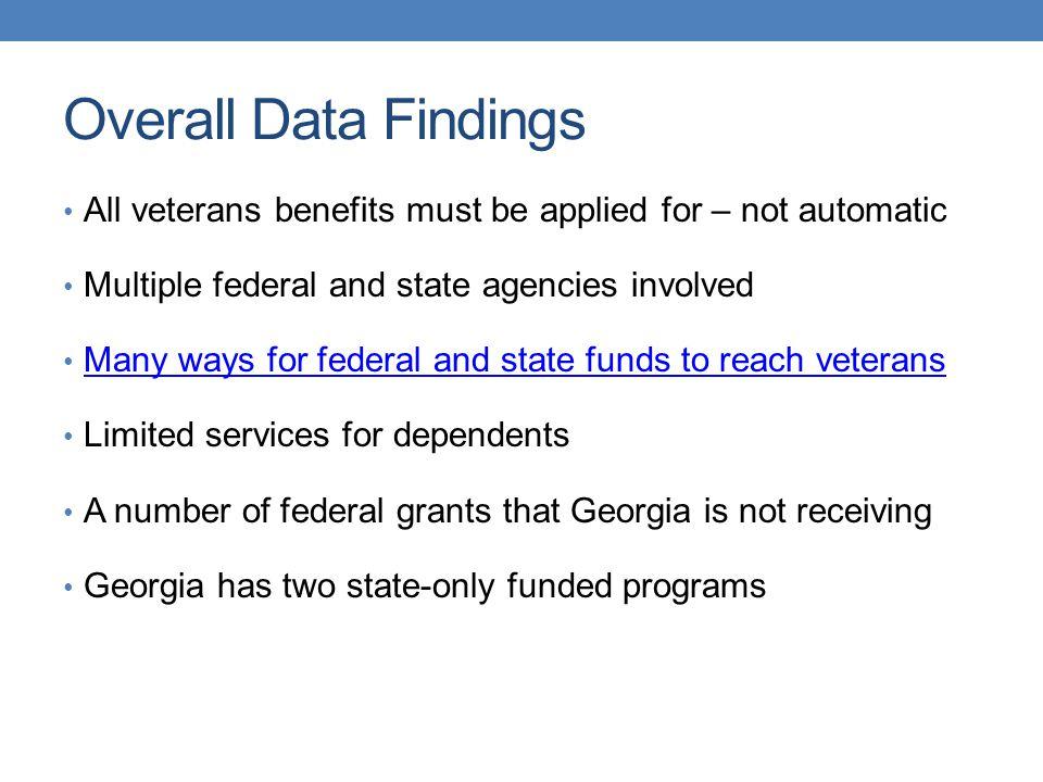 Education Data Findings 12 programs from 4 agencies (VA, DOD, DOE, DOL)