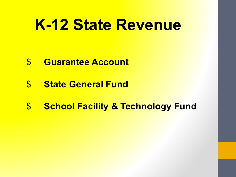 K-12 State Revenue $Guarantee Account $State General Fund $School Facility & Technology Fund