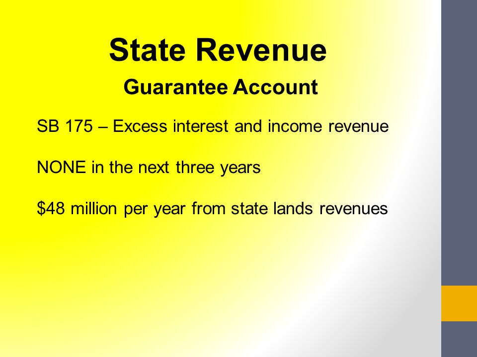 Guarantee Account SB 175 – Excess interest and income revenue NONE in the next three years $48 million per year from state lands revenues State Revenu