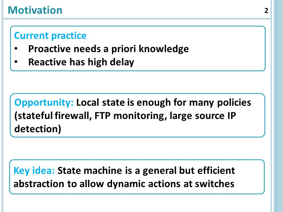 Motivation 2 Current practice Proactive needs a priori knowledge Reactive has high delay Opportunity: Local state is enough for many policies (stateful firewall, FTP monitoring, large source IP detection) Key idea: State machine is a general but efficient abstraction to allow dynamic actions at switches