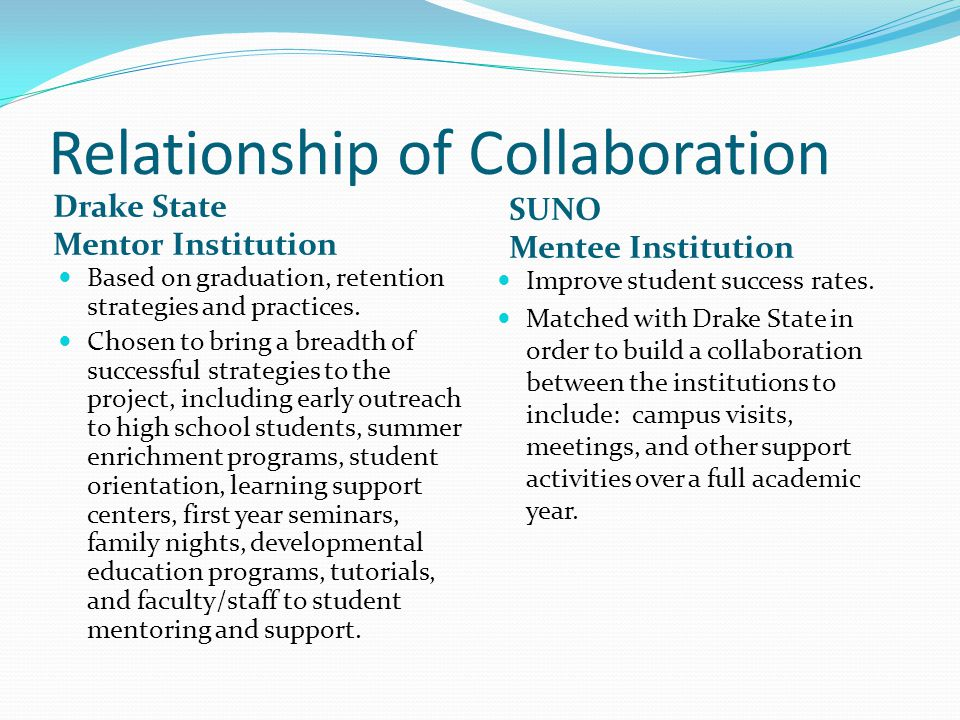 Relationship of Collaboration Drake State Mentor Institution SUNO Mentee Institution Based on graduation, retention strategies and practices.