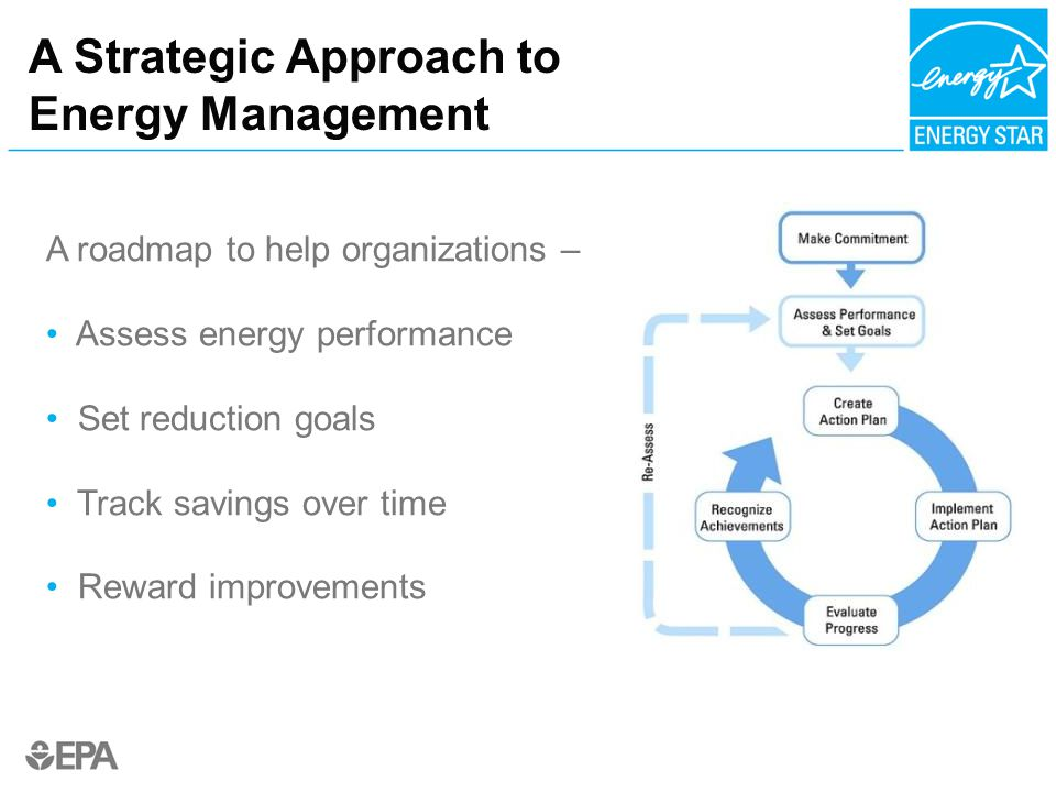 A Strategic Approach to Energy Management A roadmap to help organizations – Assess energy performance Set reduction goals Track savings over time Reward improvements