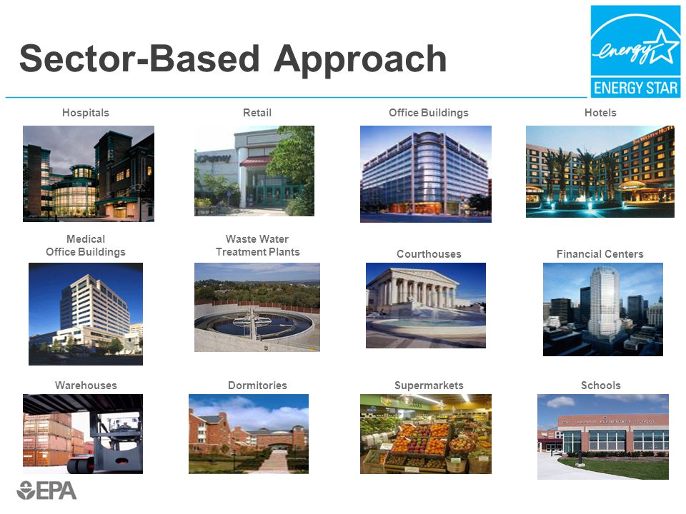 Who's Improving Performance with ENERGY STAR