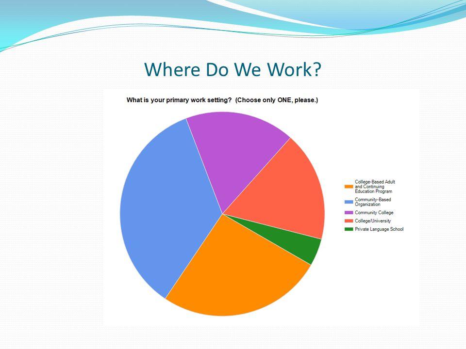 Where Do We Work