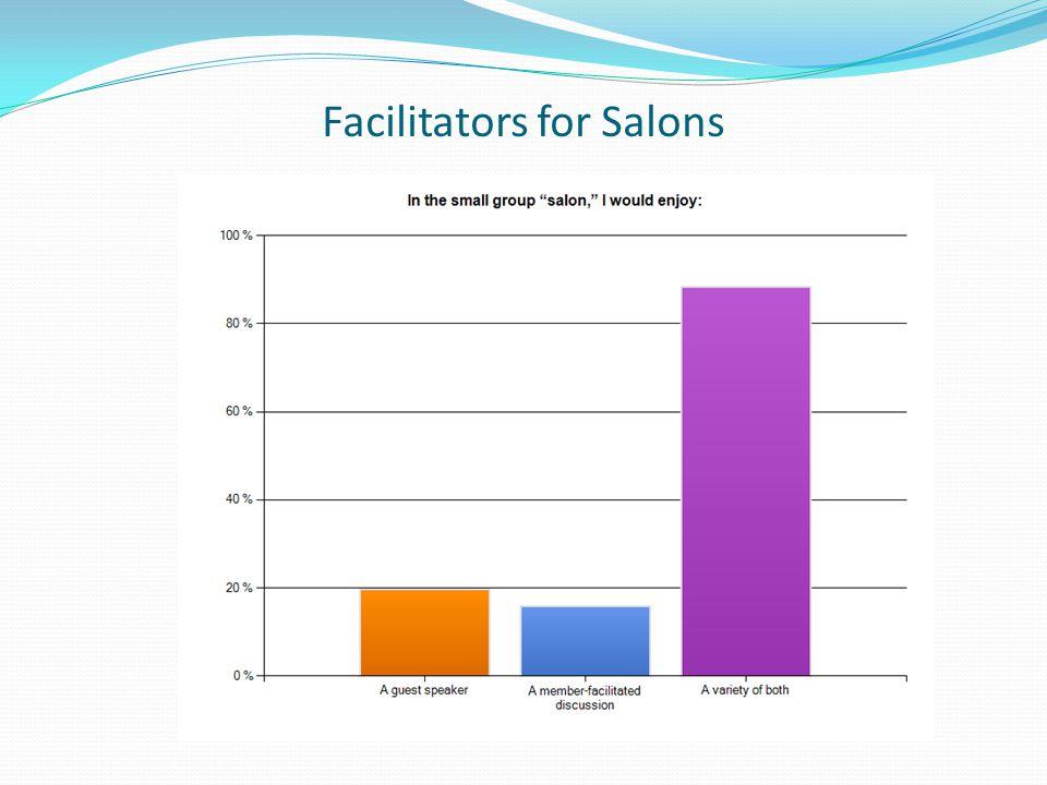 Facilitators for Salons
