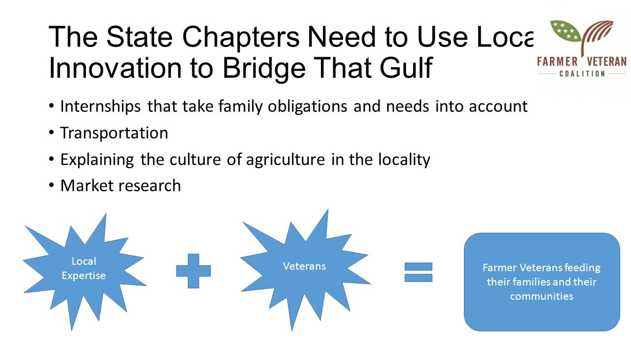 The State Chapters Need to Use Local Innovation to Bridge That Gulf Internships that take family obligations and needs into account Transportation Explaining the culture of agriculture in the locality Market research Local Expertise Veterans Farmer Veterans feeding their families and their communities