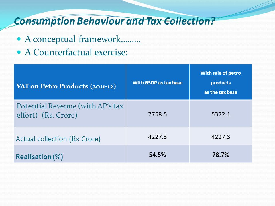 Consumption Behaviour and Tax Collection.
