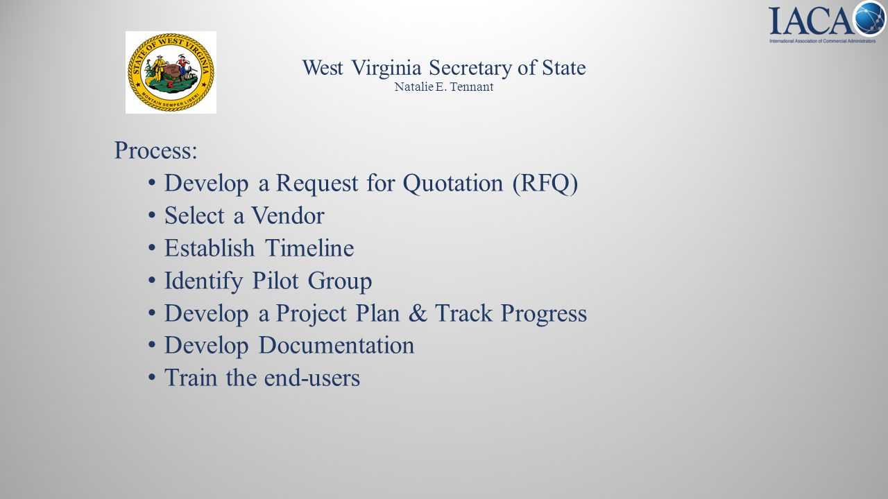 Process: Develop a Request for Quotation (RFQ) Select a Vendor Establish Timeline Identify Pilot Group Develop a Project Plan & Track Progress Develop Documentation Train the end-users West Virginia Secretary of State Natalie E.