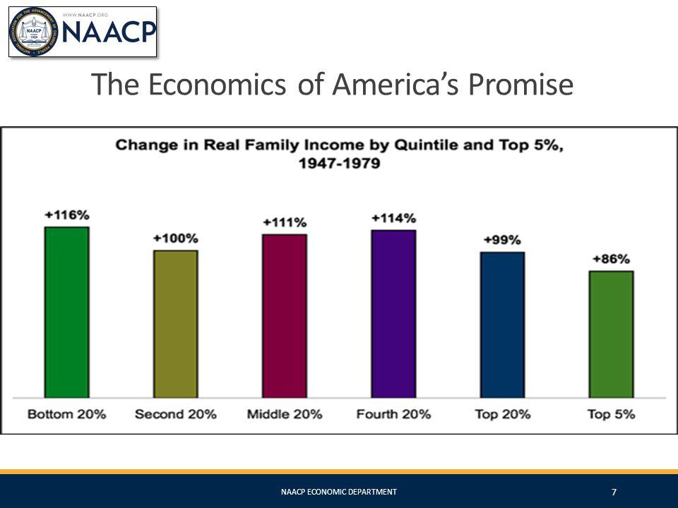 The Economics of America's Promise NAACP ECONOMIC DEPARTMENT 7