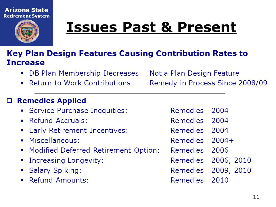 Arizona State Retirement System Issues Past & Present Key Plan Design Features Causing Contribution Rates to Increase  DB Plan Membership Decreases Not a Plan Design Feature  Return to Work Contributions Remedy in Process Since 2008/09  Remedies Applied  Service Purchase Inequities:Remedies 2004  Refund Accruals:Remedies 2004  Early Retirement Incentives: Remedies 2004  Miscellaneous: Remedies 2004+  Modified Deferred Retirement Option:Remedies 2006  Increasing Longevity:Remedies 2006, 2010  Salary Spiking:Remedies 2009, 2010  Refund Amounts:Remedies 2010 11