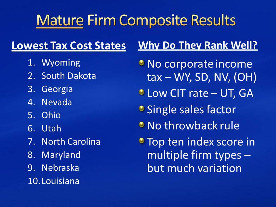 Lowest Tax Cost States 1.Wyoming 2.South Dakota 3.Georgia 4.Nevada 5.Ohio 6.Utah 7.North Carolina 8.Maryland 9.Nebraska 10.Louisiana Why Do They Rank Well.