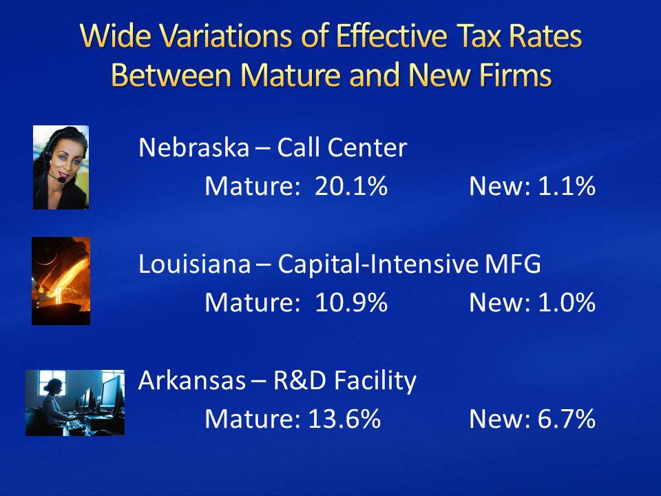 Nebraska – Call Center Mature: 20.1%New: 1.1% Louisiana – Capital-Intensive MFG Mature: 10.9%New: 1.0% Arkansas – R&D Facility Mature: 13.6%New: 6.7%