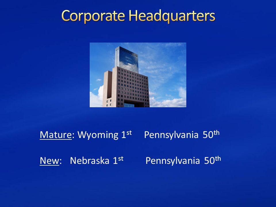 Mature: Wyoming 1 st Pennsylvania 50 th New: Nebraska 1 st Pennsylvania 50 th