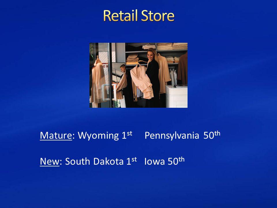 Mature: Wyoming 1 st Pennsylvania 50 th New: South Dakota 1 st Iowa 50 th