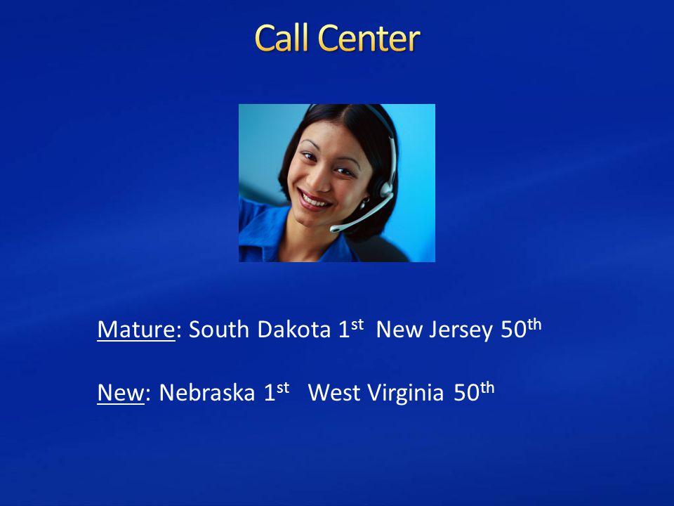 Mature: South Dakota 1 st New Jersey 50 th New: Nebraska 1 st West Virginia 50 th