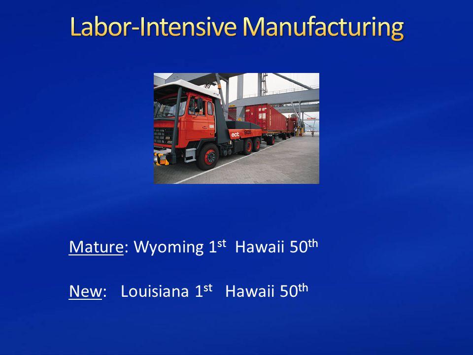 Mature: Wyoming 1 st Hawaii 50 th New: Louisiana 1 st Hawaii 50 th