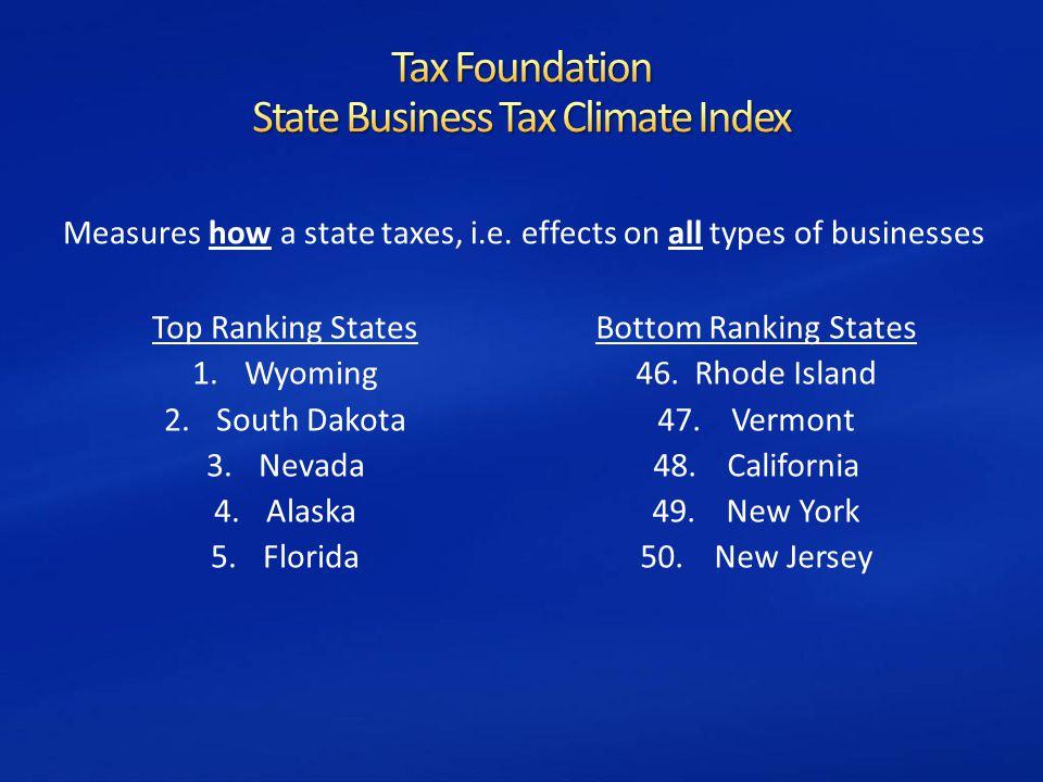 Top Ranking States 1.Wyoming 2.South Dakota 3.Nevada 4.Alaska 5.Florida Bottom Ranking States 46.Rhode Island 47.