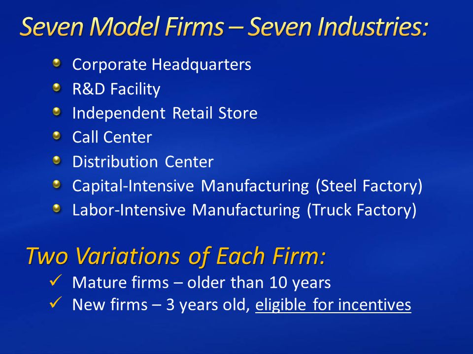 Corporate Headquarters R&D Facility Independent Retail Store Call Center Distribution Center Capital-Intensive Manufacturing (Steel Factory) Labor-Intensive Manufacturing (Truck Factory) Two Variations of Each Firm: Mature firms – older than 10 years New firms – 3 years old, eligible for incentives