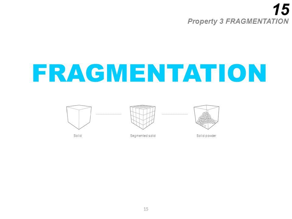 SolidSegmented solidSolid powder 15 FRAGMENTATION Property 3 FRAGMENTATION 15