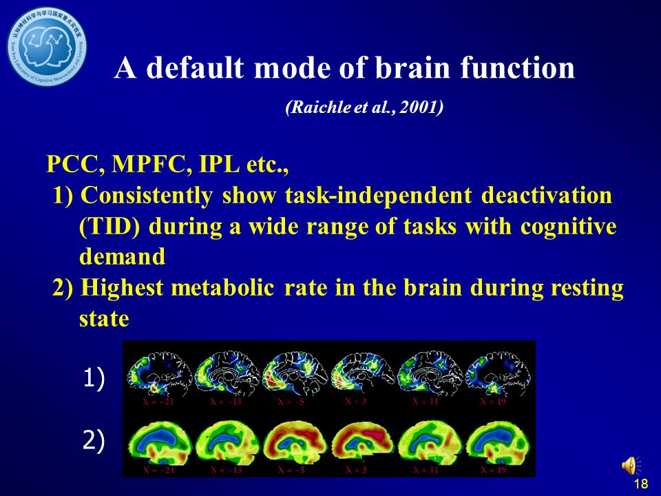 18 A default mode of brain function (Raichle et al., 2001) PCC, MPFC, IPL etc., 1) Consistently show task-independent deactivation (TID) during a wide range of tasks with cognitive demand 2) Highest metabolic rate in the brain during resting state 1) 2)