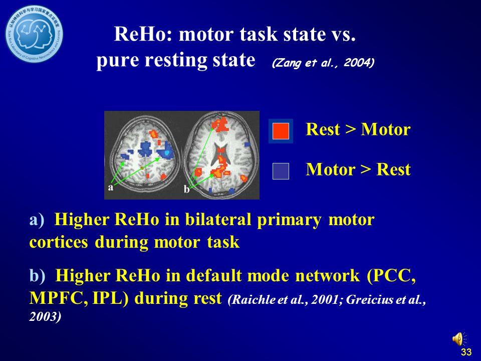 33 ReHo: motor task state vs.