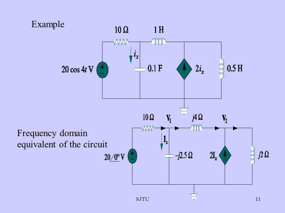 SJTU11 Example Frequency domain equivalent of the circuit