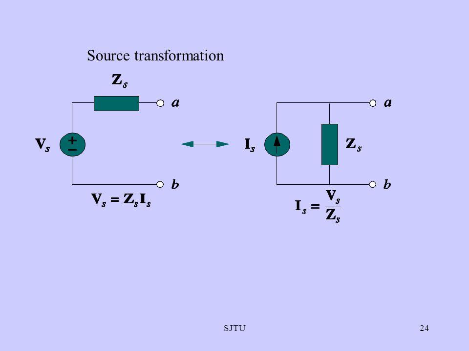 SJTU24 Source transformation