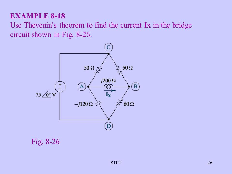 SJTU26 EXAMPLE 8-18 Use Thevenin's theorem to find the current Ix in the bridge circuit shown in Fig. 8-26. Fig. 8-26