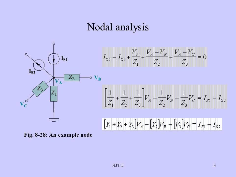 SJTU3 Nodal analysis Fig. 8-28: An example node