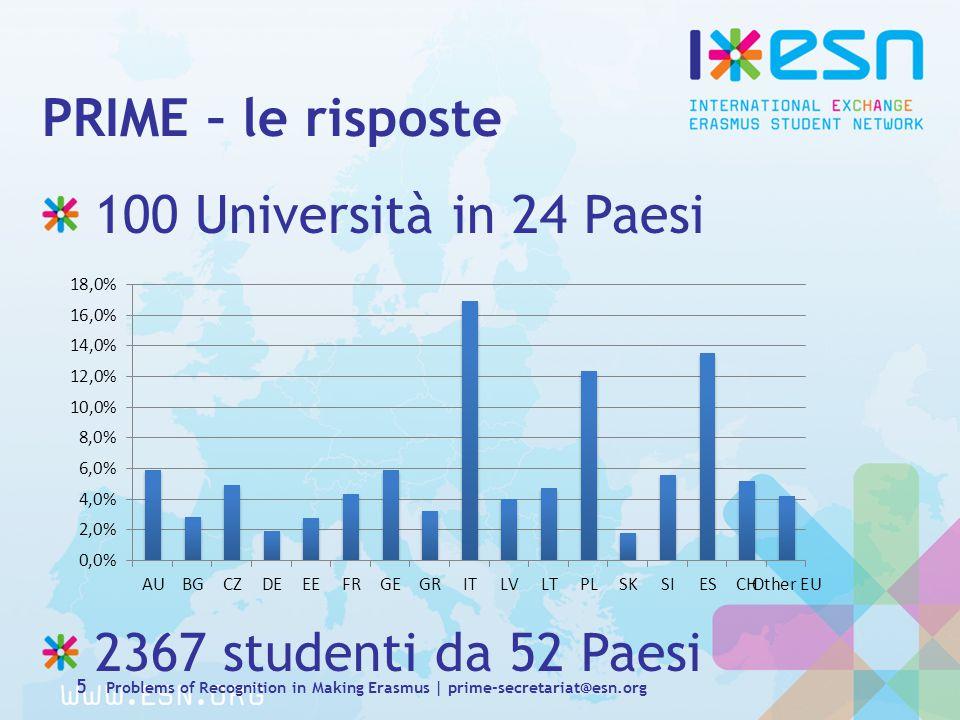 PRIME – le risposte 100 Università in 24 Paesi 2367 studenti da 52 Paesi 5 Problems of Recognition in Making Erasmus | prime-secretariat@esn.org